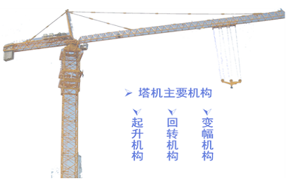 MC200系列PLC与CGP无线通信模块在塔吊上的应用